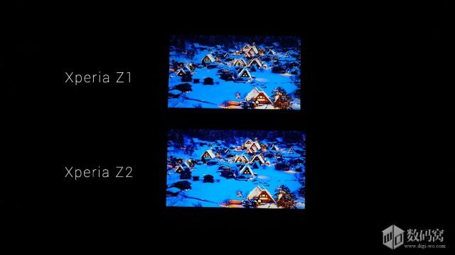 экраны Xperia Z2, Xperia Z1