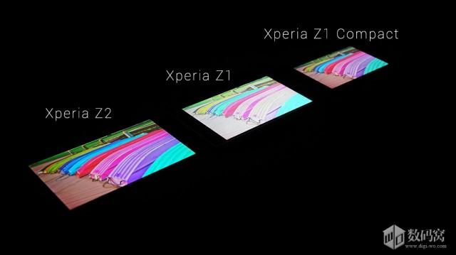 экраны Xperia Z2, Xperia Z1, Xperia z1 Compact 2