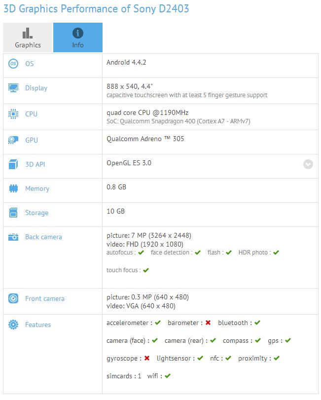Утечка: неизвестный смартфон Sony D2403 засветился в GFXBench
