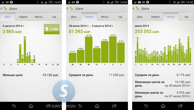 Обзор умного браслета Sony SmartBand SWR10 - LifeLog