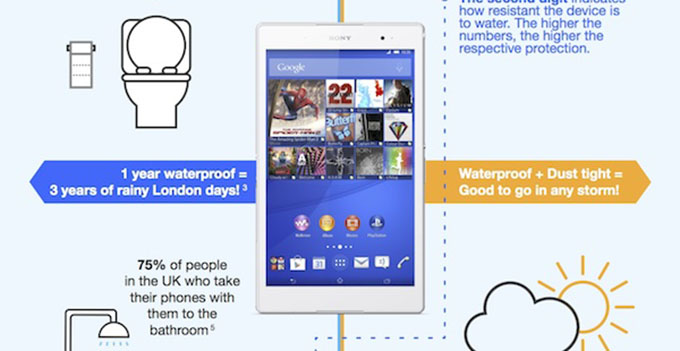Z3-Tablet-Compact-infographic-logo