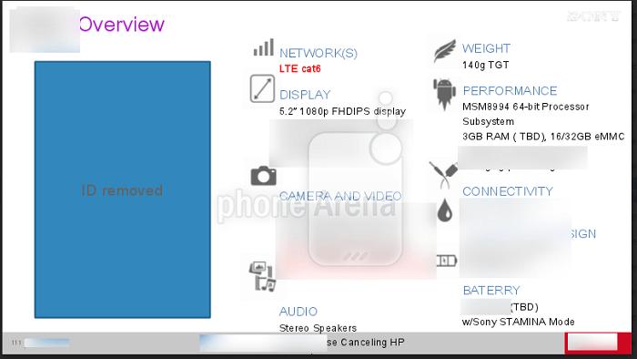 Последние слухи: Xperia Z4 может получить экран сравнимый с Z3