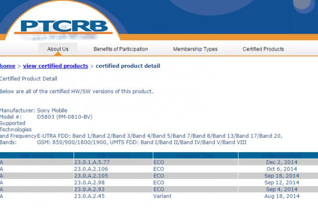Xperia-Z3-Compact_23.0.1.A.5.77