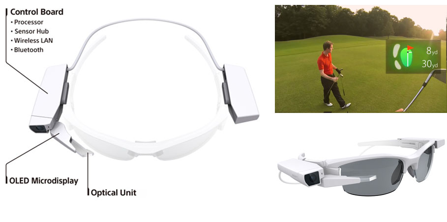 Из обычных очков умные: инновация от Sony