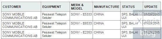 Xperia Z4 сертифицировали в Индонезии
