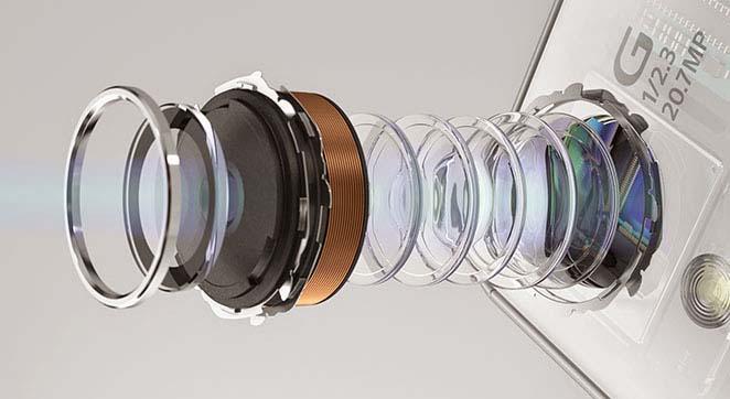 Смартфоны Xperia могут получить камеры с оптической стабилизацией