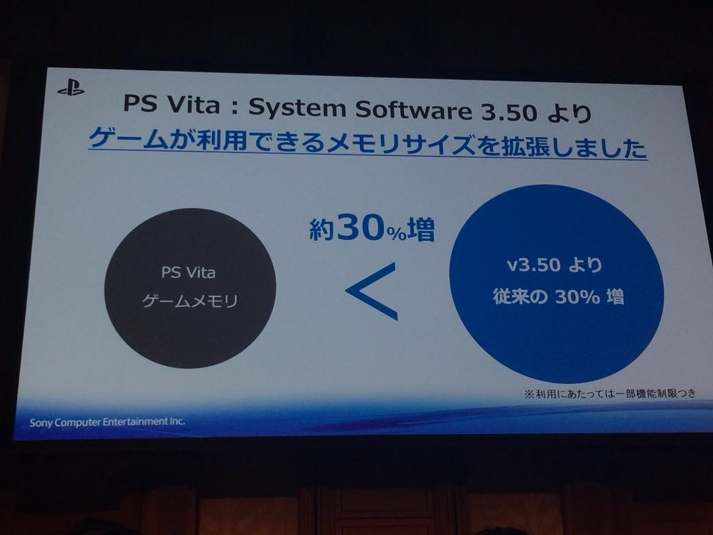 Обновление PS Vita System Software 3.50 увеличит RAM память на 30%