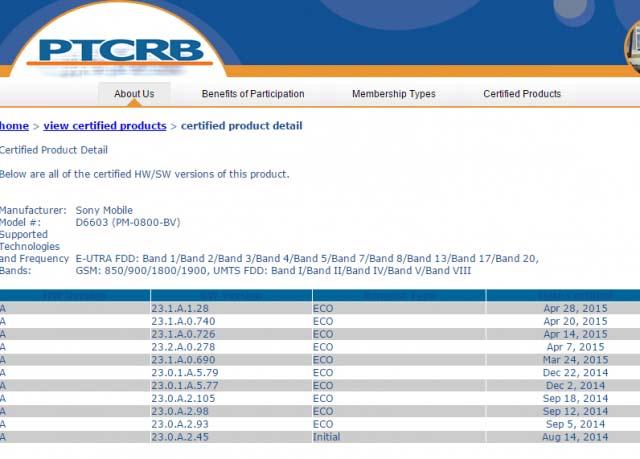 Обновление прошивки (23.1.A.1.28) теперь сертифицировано для всей серии Xperia Z3 серии
