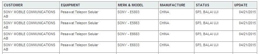 Xperia Z4 Compact и Xperia Z4 Ultra прошли сертификацию в Индонезии