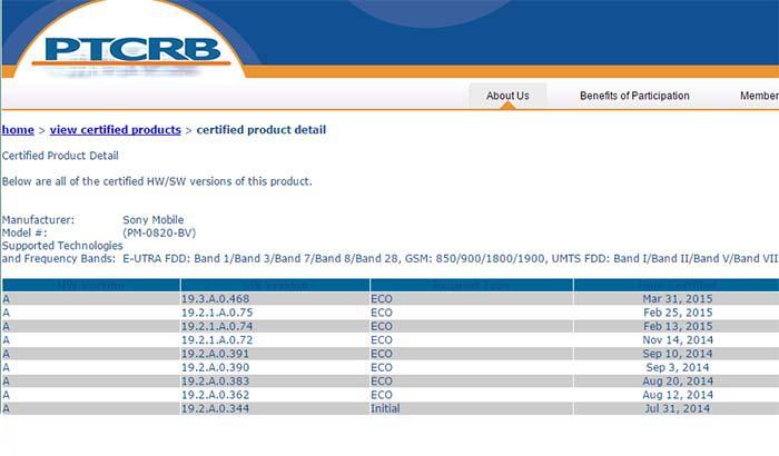 Обновление прошивки Lollipop (19.3.A.0.468) сертифицировано для Xperia C3