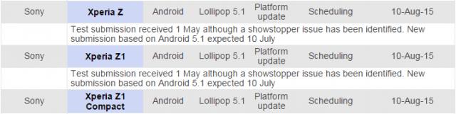 Android 5.1 прилетит на смартфоны Xperia Z серии уже в августе