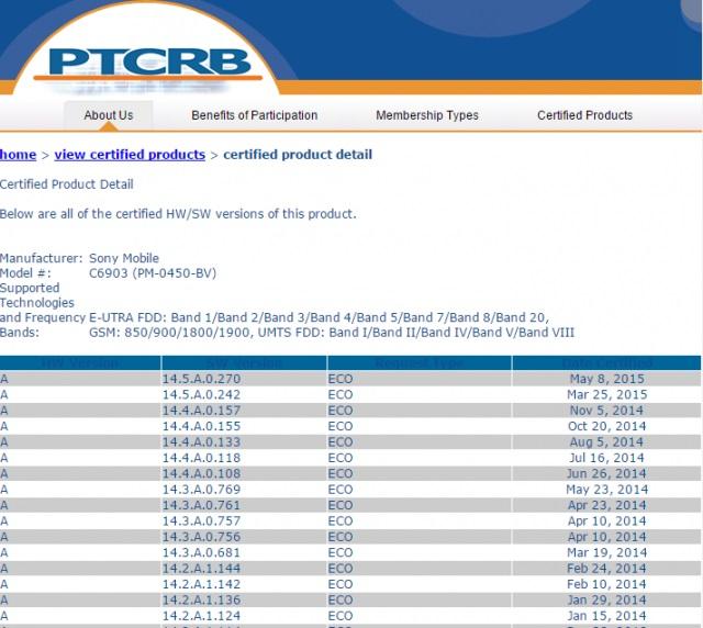 Очередное Lollipop обновление (14.5.A.0.270) сертифицировано для Xperia Z1, Z1 Compact и Z Ultra