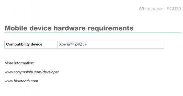 Xperia Z3+ станет мировой версией японской Xperia Z4
