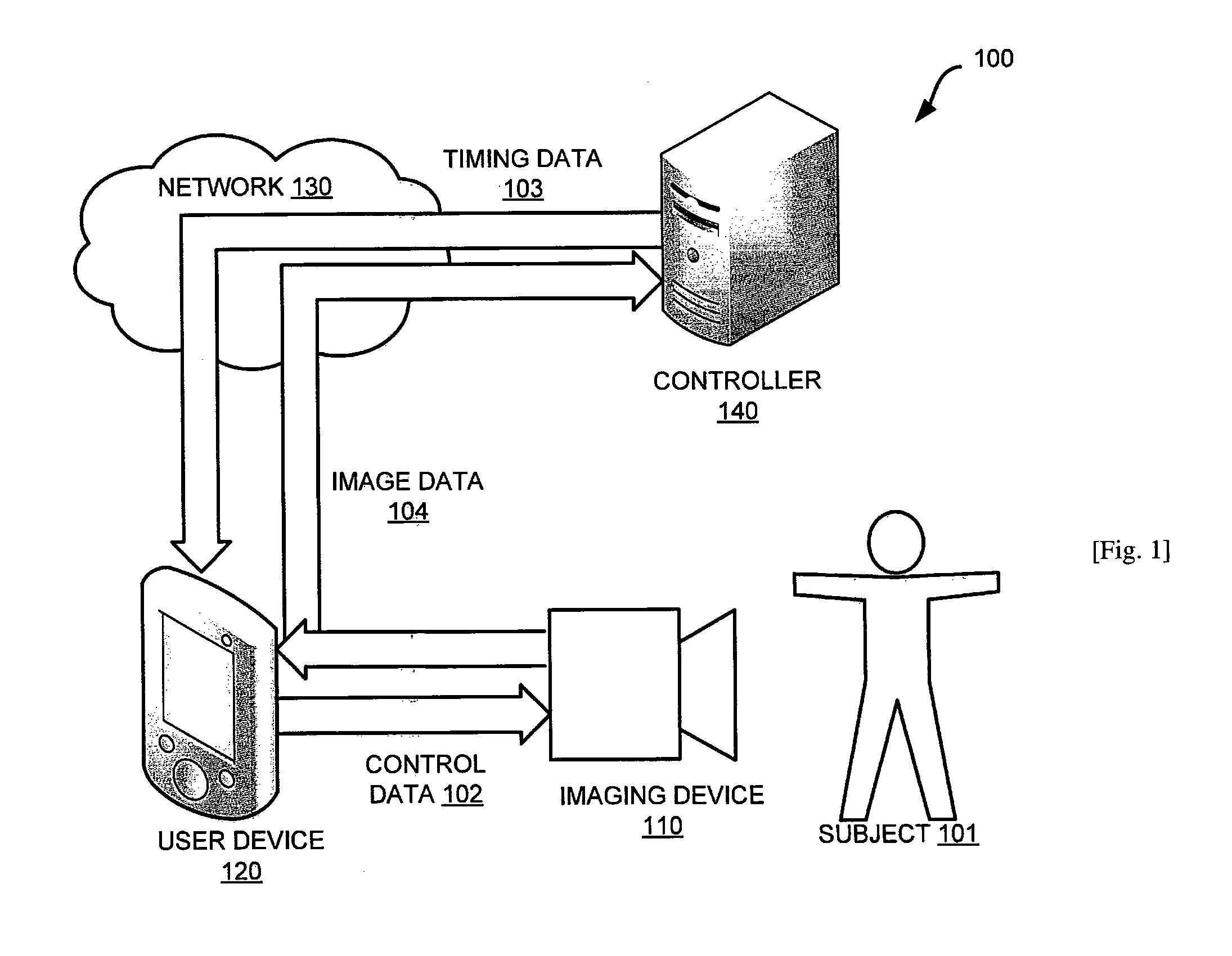 картинка к патенту Sony о непрерывном селфи