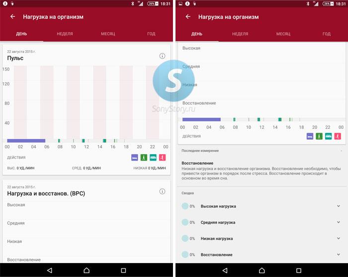 Обновление Lifelog и поддержка SmartBand 2