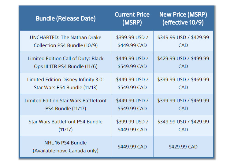 PS4-price-cut