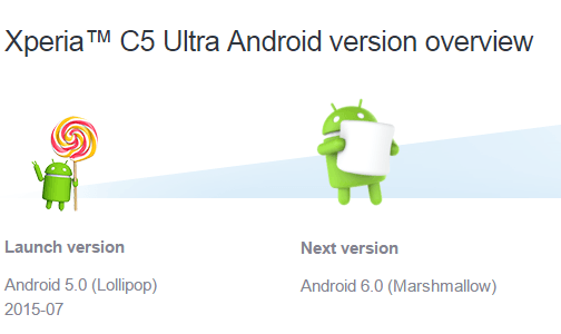 Xperia C5 Ultra Android 6.0 Marshmallow