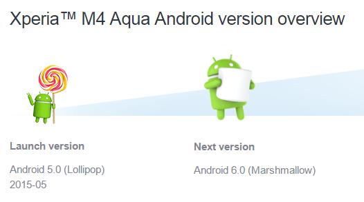 Xperia M4 Aqua Android 6.0 Marshmallow