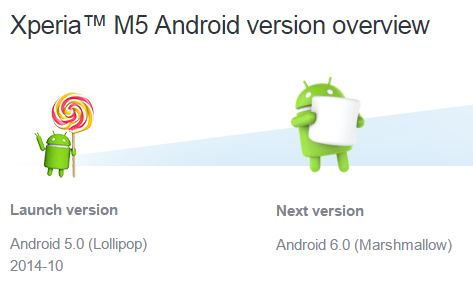 Xperia M5 Android 6.0 Marshmallow