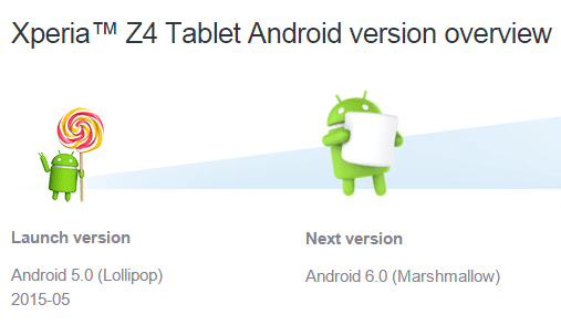 Xperia Z4 Tablet Android 6.0 Marshmallow