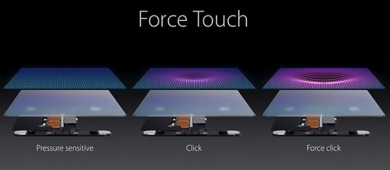 Force Touch и Sony Xperia Z6