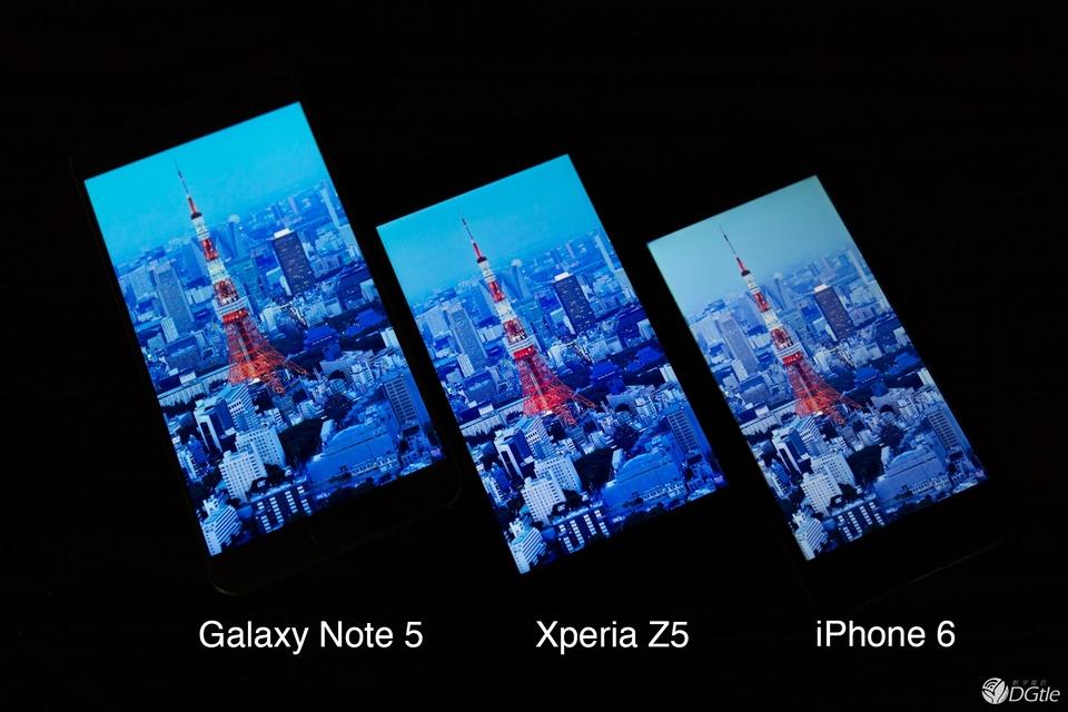 Сравнение экранов Xperia Z5 и iphone 6