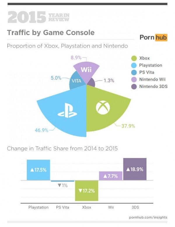 2015_Pornhub_PlayStation