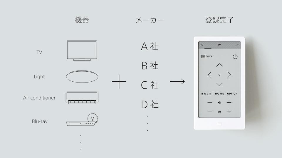 huis-remote-controller-8