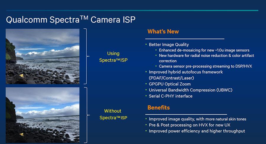 Spectra 14-bit dual-ISP