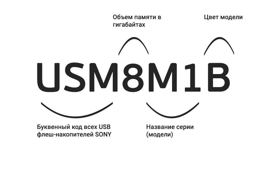классификация USB флеш-накопителей Sony