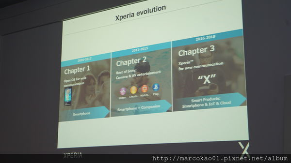 Xperia-X-presentation-Asia-5
