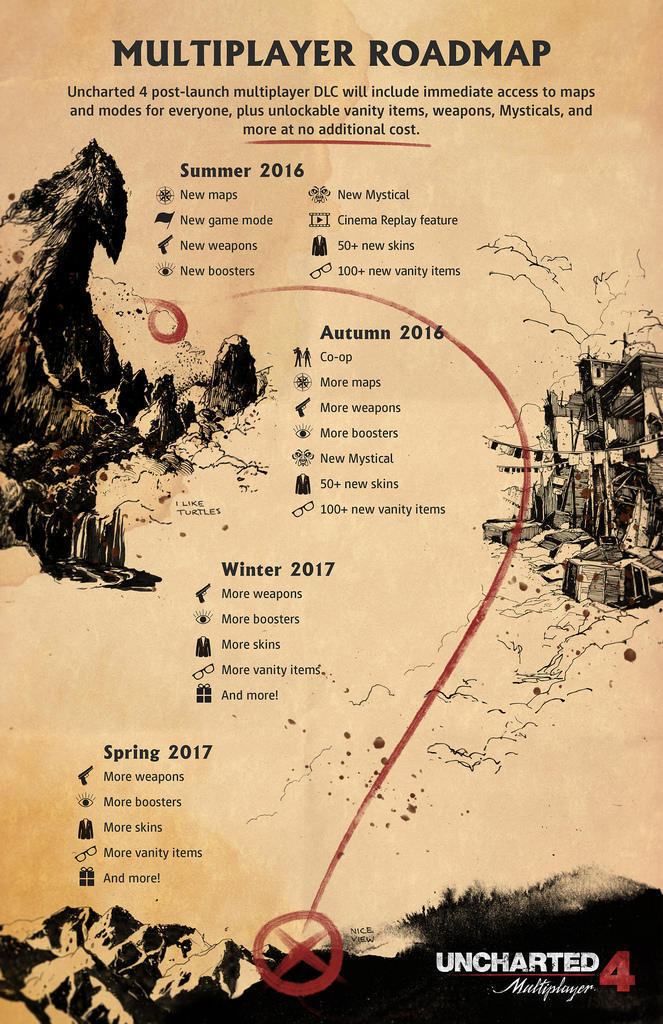 uncharted-4-roadmap