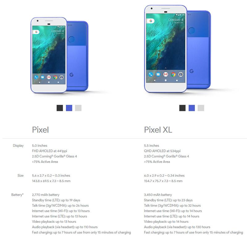 Технические характеристики Pixel и Pixel XL