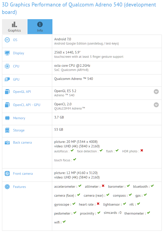 snapdragon-835-with-adreno-540-gets-benchmarked