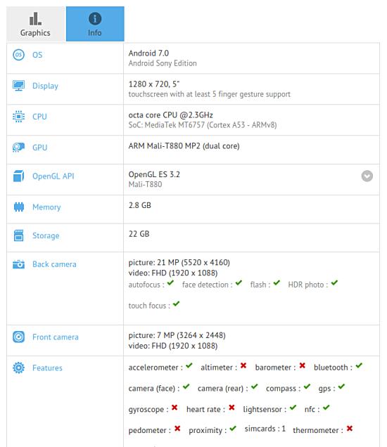 утечка нового смартфона Sony Xperia