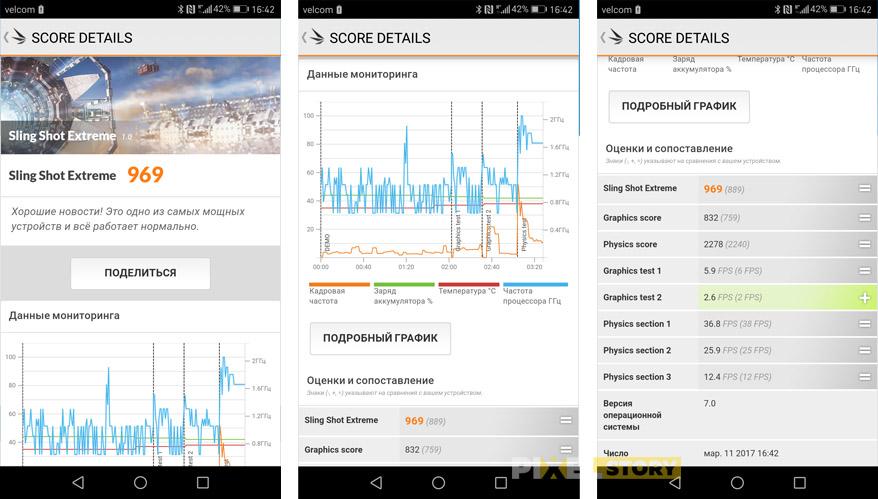 обзор Huawei Honor 8 - результаты в PC MARK