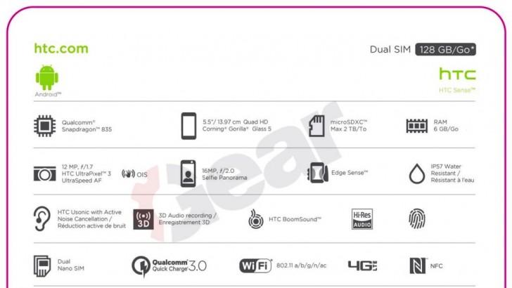 характеристики HTC U 11