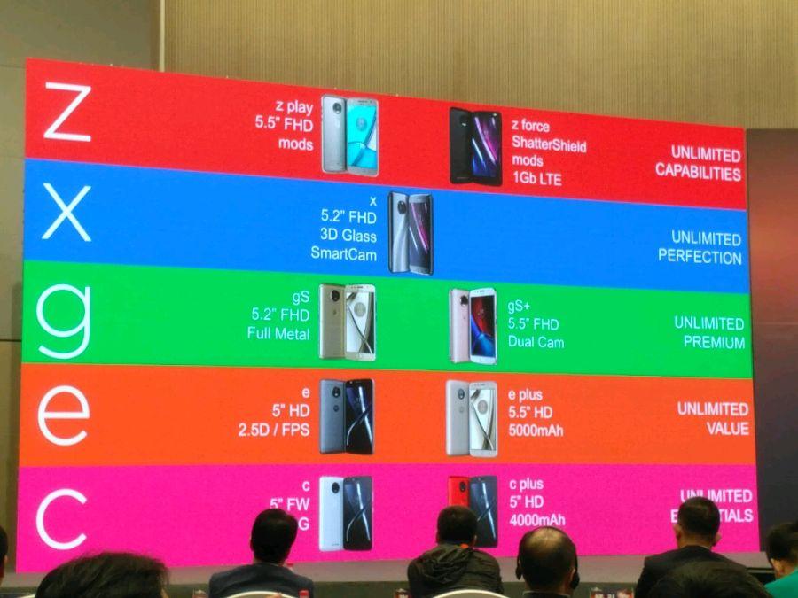 смартфоны Moto 2017 года