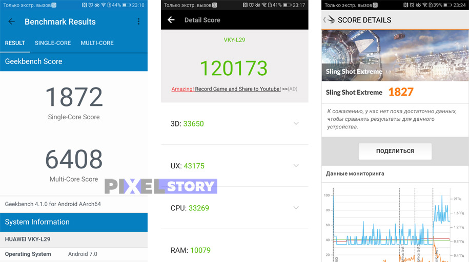 Обзор Huawei P10 Plus - результаты бенчмарков