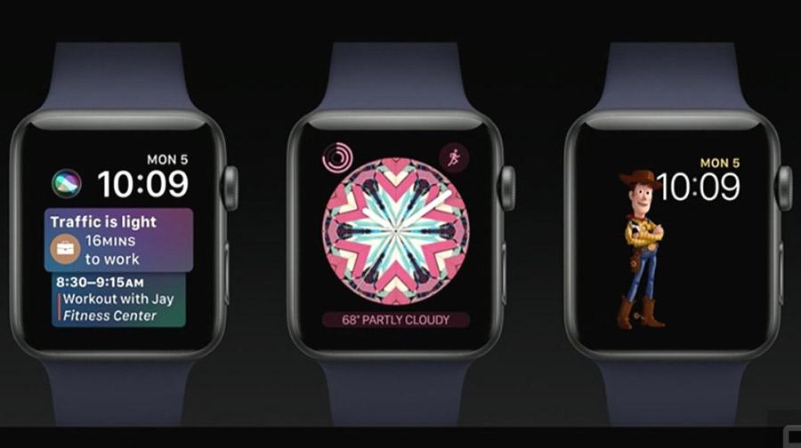 iOS, MacOS, WatchOS, tvOS – без сюрпризов
