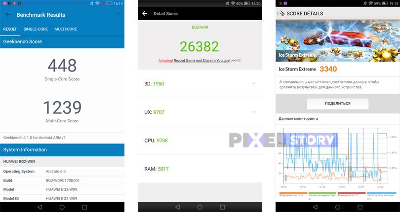 Результаты тестов в бенчмарках Huawei MediaPad T3 7
