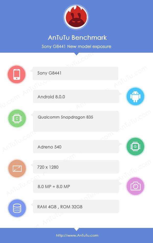 характеристики Sony G8441