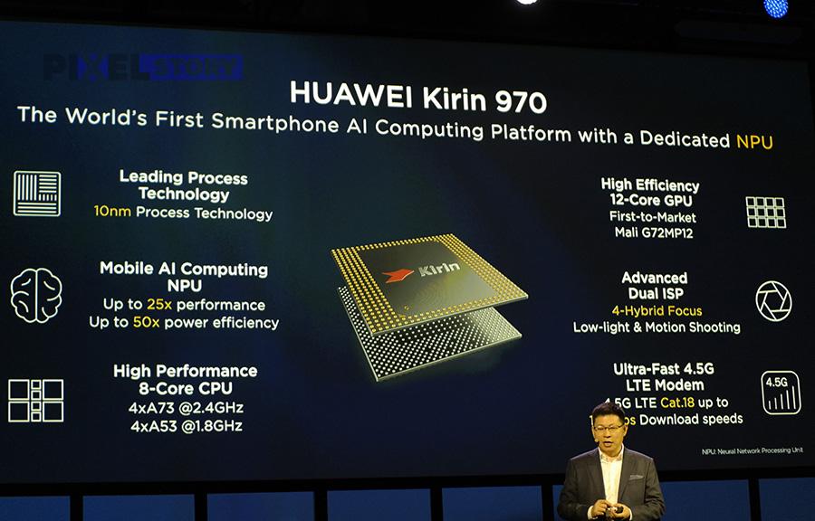 Huawei Kirin 970 с нейронным блоком обработки (NPU)