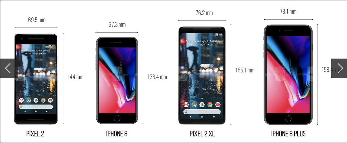 сравнение размеров Pixel 2, Pixel 2 XL, iPhone 8, iPhone 8 Plus