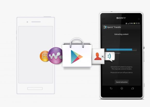 xperia transfer mobile