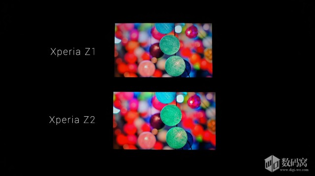 Сравнение экранов Xperia Z2, Xperia Z1 Compact и Xperia Z1