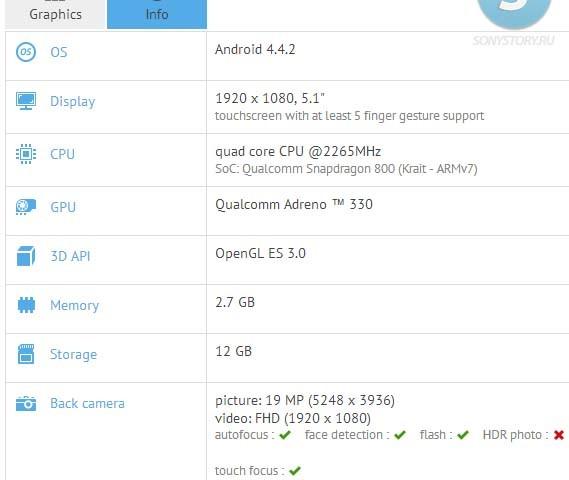 Предполагаемый Xperia Z3 (D6603) засветился в результатах GFXBench