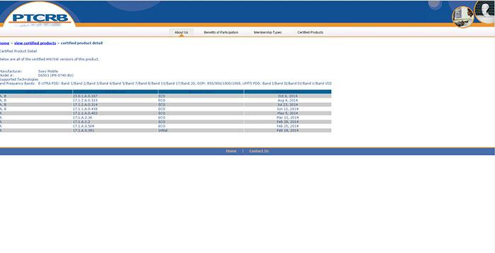 Прошивка Kitkat 4.4.4 (23.0.1.A.0.167) сертифицирована для Xperia Z2