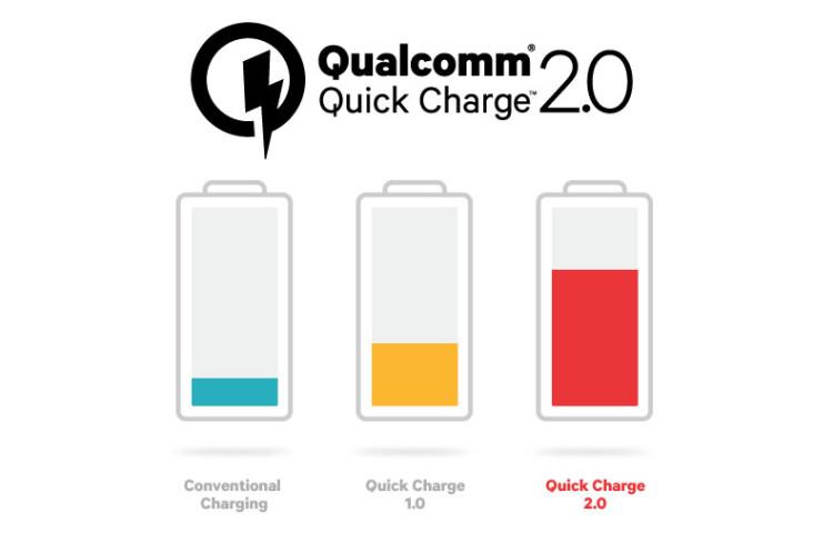 технология быстрой зарядки Qualcomm Quick Charge 2.0