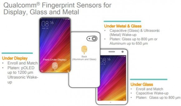 Наэкранный сканер отпечатков пальца Qualcomm Fingerprint Sensors
